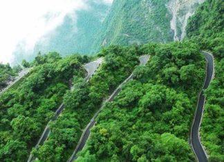 Places to visit in Dehradun