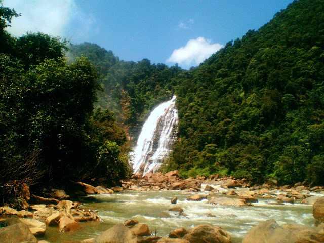 Places to visit in Shivganga