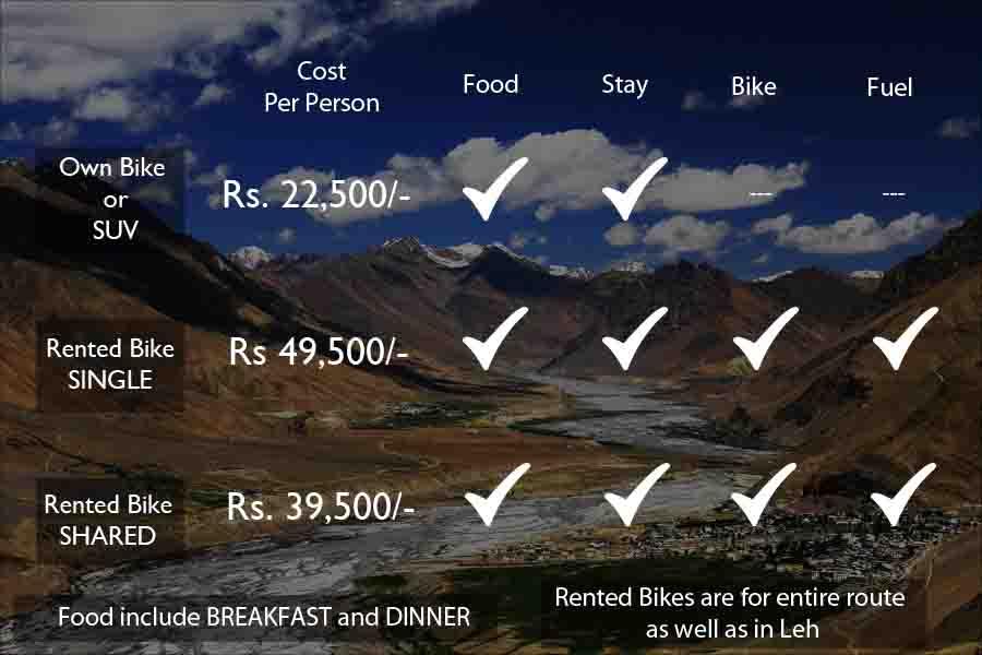 Leh Ladakh Tour Cost